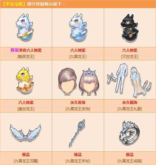 《QQ飞车》翰辰龙王怎么得? 平安宝瓶能开出什么?