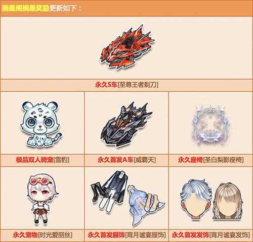 《QQ飞车》至尊王者剃刀、雪豹、威霸天怎么得?